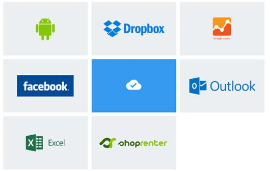 miniCRM poate fi integrat cu toate aplicatiile de business
